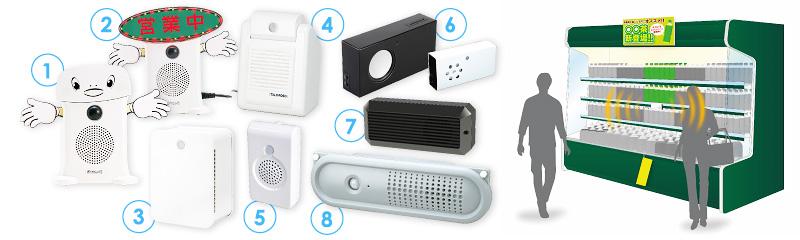 売れ筋主要8機種機能と音声POP売り場設置イメージ